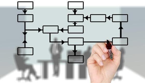 sustentarse_el cambio organizacional